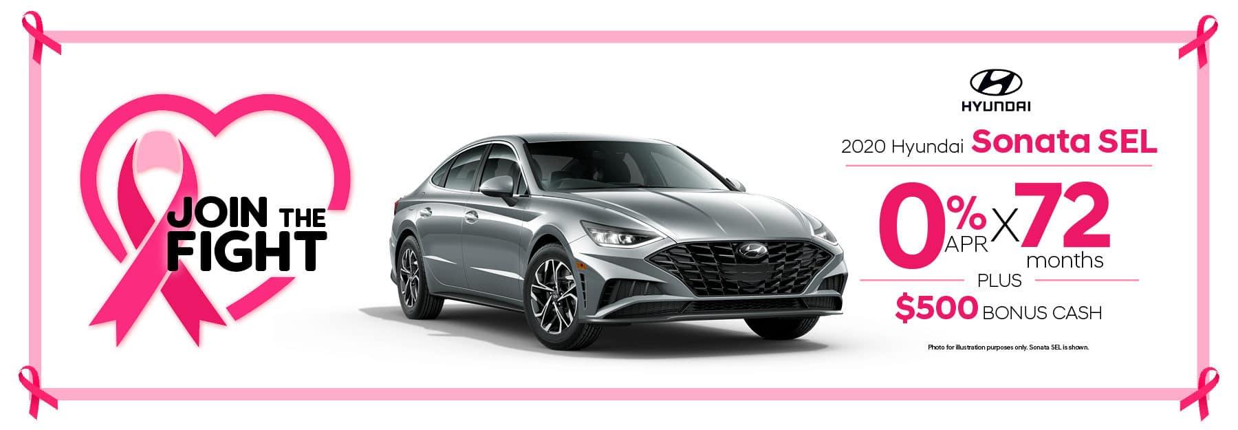 0% APR for 72 months + $500 bonus cash on 2020 Hyundai Sonata SEL